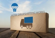 Photo of How does dropshipping work?